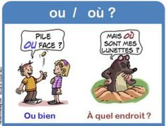 Nouvelle affiche d'orthographe French Teaching Resources, Teaching French, French Language Lessons, French Lessons, French Practice, French Flashcards, Ontario Curriculum, Word Work Centers, Core French