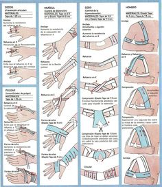 Tipos de Vendajes - Medicina mnemotecnias
