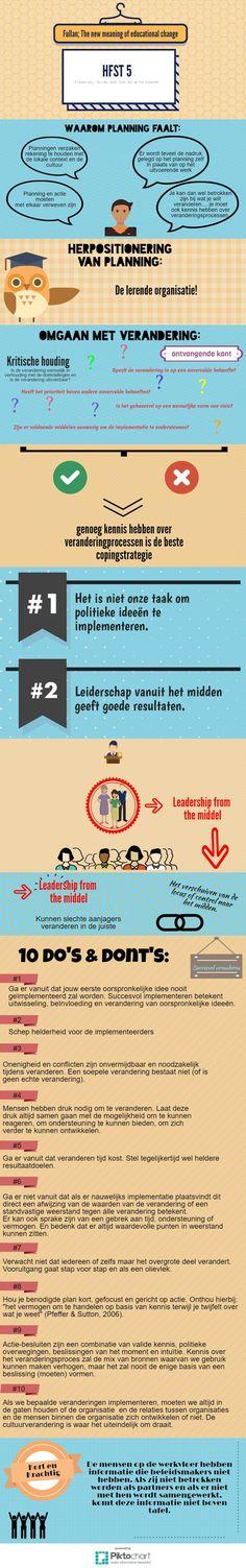hoofdstuk 4 michael fullan the new meaning of educational change
