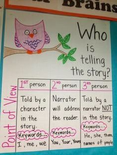 3rd_Grade_Anchor_Chart_Point_of_View