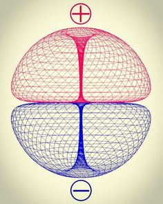Thought: heaven = + & hell = - then the center would be the earth plane. Sacred Geometry Symbols, Systems Biology, Golden Ratio, Magnetic Field, Quantum Physics, Science, Cosmic, Universe, Pattern