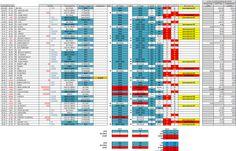 4cb50a1550 Tabelle Operative In quest'area ad accesso riservato puoi scaricare i files  in formato PDF