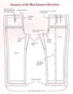 Las modificaciones más comunes en el patrón de un pantalón.