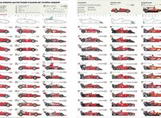 Ferrari Formula 1 Evolution