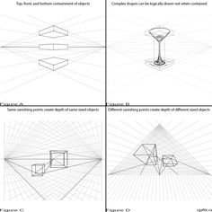 1 point perspective part 4: drawing objects correctly will be dependent on its link to various vanishing points and its effect on creating a containment cube to store the object. As well, different vanishing points will help with creating different sized objects whereas same vanishing points will help create same sized objects.