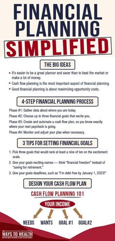 Financial planning isn't just for the ultra-wealthy. Everyone needs a financial plan — whether you're just starting out or well on your way to financial independence. A good financial plan is like a road map; it helps you identify your goals, chart a course to reach them, and stay on track as you progress. In this article, we'll explain exactly how to make one — including what to put in and what to leave out. #FinancialPlanning #FinancialGoals #FIRE #MoneyManagement Financial Goals, Financial Planning, Financial Literacy, Money Saving Tips, Money Tips, Money Budget, Saving Ideas, Money And Happiness, Money Plan