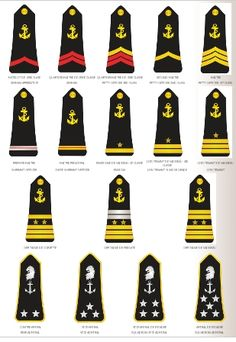 Military Ranks, Military Insignia, Navy Rank Insignia, Navy Ranks, Philippines, Coast Guard Auxiliary, Forces Armées, Navy Uniforms, Great Leaders