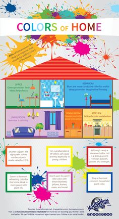 Captivating How To Paint A Home #Infographic  Http://www.househunt.com/news Realestate/how To Paint A Home/