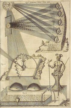 BibliOdyssey: Ars Magna Lucis et Umbrae Alchemy Art, Esoteric Art, Occult Art, Antique Illustration, Sacred Geometry, Art Images, Illustrations, Mystic, Fantasy Art