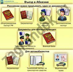 Въезд в Абхазию копия