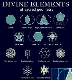 Sacred geometry is the key to understanding the makeup of our universe. / Sacred Geometry