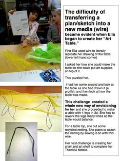 Replicating pictures using wire and other incredibly inspiring Reggio projects.