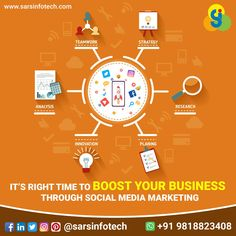 Get the attention of the right audience & boost your sales instant with the help of Social Media Marketing.  To know more contact us @ www.sarsinfotech.com or ping on whatsapp +91 9818823408.  #socialmediainfluencer #business #influencermarketing #socialmediatrends #startup #entrepeneur #onlinebusiness #socialmediamarketingagency #contentcreation #socialmediamarketingstrategy #digitalmarketingservices #digitalmarketing #contentcuration #onlineadvertising #startupbusiness #entrepreneurship Social Media Marketing Agency, Social Media Trends, Social Media Influencer, Digital Marketing Services, Influencer Marketing, Start Up Business, Online Business, Best Web Design, Online Advertising