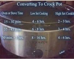 Converting to crockpot
