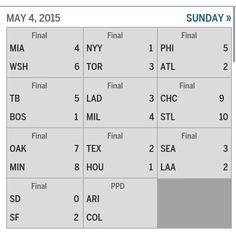ARI-COL PPD . #Yankees 1-3 #Bluejays. WP:Dickey LP:Martin SV:Cecil. RA Dickey 8.0IP 3H 1R 1ER 3BB 0K 0HR. Josh Donaldson 2-4 1R. . #Phillies 5-2 #Braves. WP:Harang LP:Wood. Aaron Harang 6.0IP 5H 1R 1ER 1BB 2K 0HR. Jeff Francouer 4-5 2RBI 1R. . #Rays 5-1 #Redsox. WP:Odorizzi LP:Buchholz. Jake Odorizzi 7.0IP 7H 1R 1ER 0BB 6K 0HR. David De Jesus 2-4 2RBI. . #Dodgers 3-4 #Brewers. WP:Blazek LP:Hatcher SV:Rodriguez. Kyle Lohse 5.0IP 4H 3R 3ER 3BB 4K 1HR. Hector Gomez 2-3 1RBI 2R HR. . #Rangers…