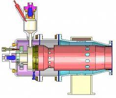 10 Best Motors - Micro Turbine images in 2014 | Gas turbine