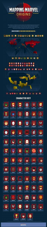 Infografica - Le origini degli eroi Marvel