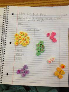 In 5th Grade with Teacher Julia: Valentine's Math Activity to Teach Stem & Leaf Plots