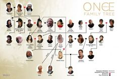 'Once Upon a Time' Family Tree: How It Will Change in Season 7