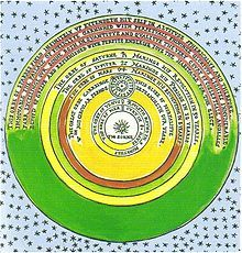 Model of the Copernican universe by Thomas Digges in with the amendment that the stars are no longer confined to a sphere, but spread uniformly throughout the space surrounding the planets Modern History, Art History, Elizabethan Era, All In The Family, Universe, The Incredibles, Second Cousin, Stairway, Prehistoric