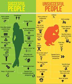 Unsuccessful vs successful, happy vs unhappy