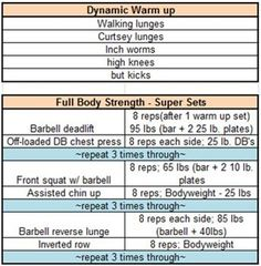 dynamic warm up upper lower body super set circuit workout Fitness Tips, Fitness Motivation, Fitness Workouts, Weight Lifting Plan, Barbell Deadlift, Dynamic Warm Up, Warm Up Routine, Dynamic Stretching, Super Sets