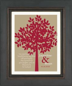 Wedding Gift for Parents from SoninLaw  by KreationsbyMarilyn, $15.00