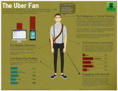 The Uber Fan – Concerts and Festivals