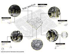 Site Analysis Architecture, Architecture Drawing Plan, Architecture Concept Diagram, Conceptual Architecture, Architecture Collage, Architecture Portfolio, Architecture Design, Architecture Diagrams, Landscape Architecture Model