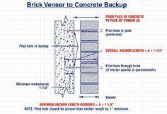 brick to concrete - Google Search