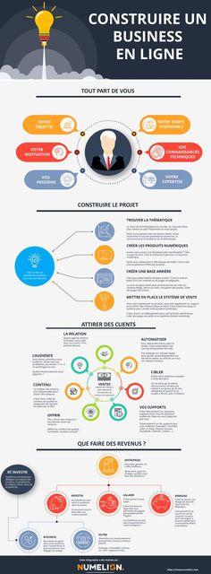Business Presentation, Presentation Design, Free Infographic Templates, Web Design Tutorials, Le Web, Business Design, Business Planning, Affiliate Marketing, Business Infographics