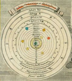 SYSTEMA PTOLEMAICUM — Behold a heliocentric wonderverse in a detail from The Atlas Coelestis, 1742, by Johann Gabriel Doppelmayr (1677-1750).