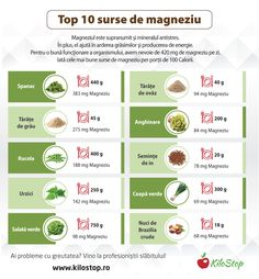 #magneziu #stres #oboseala Health Diet, Health Fitness, Workout Meal Plan, Eat Smart, High Cholesterol, Healthy Weight, Good To Know, Healthy Lifestyle, Healthy Eating