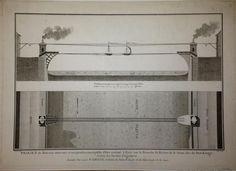Musée Carnavalet - Histoire de Paris Et voici un projet étonnant pour le pont Rouge !