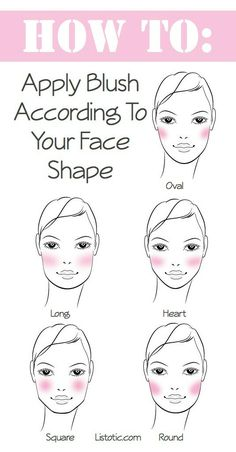 How to apply blush a