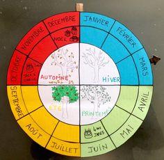 La roue des saisons : expliquer le déroulement d'une année aux enfants