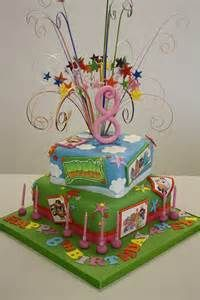 Moshi Monster Birthday Cake Ealing —cupcake Decorating Parties Cups