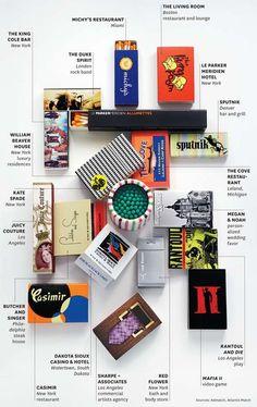Light My Fire: The Matchbook Makes a Cultural Comeback Web Design, Page Design, Layout Design, Graphic Design, Design Ideas, Yearbook Layouts, Yearbook Design, Yearbook Theme, Yearbook Spreads