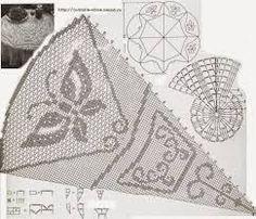 Risultati immagini per uncinetto cuscino portafedi rotondo schema