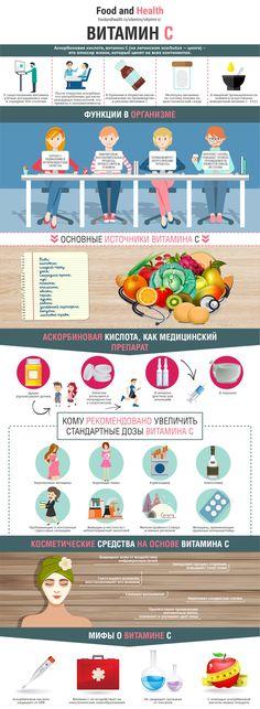 Витамин C: инфографика Health And Wellness, Health Care, Health Fitness, Nutrilite, Proper Nutrition, How To Stay Healthy, Healthy Lifestyle, Fitness Motivation, Education