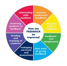 feedback_innerwheel