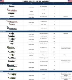 United States Army Aviation by SILVER-70CHEV on DeviantArt