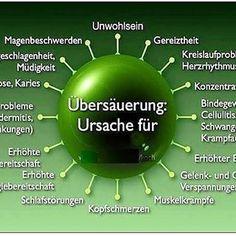 Erkrankungen beginnen mit einer Übersäuerung. Was tust Du dagegen? Du willst wissen was genau? PN an mich Ich berate dich gerne kostenlos.  www.imeinklang-ganzheitlich.de  #ImEinklang #ganzheitlich #Entspannung #Coaching #Klangschale #Ziele #erlangen #nürnberg #augsburg #fürth #münchen #köln #gesund #stuttgart #frankfurt #bamberg #köln #Ernährung