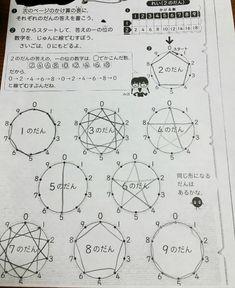 「かけ算九九」を5種類の図で表す方法が美しい 小学生の算数プリントに思わず感動 - ねとらぼ