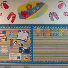 Amanda's 5th grade science beach themed classroom.