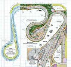 HO Scale Model Train Layouts | Adaribros Model Railroad Journal