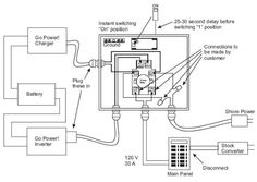 Inverter Wiring Diagram In House in addition Grid Tie Solar Panel Wiring Diagram in addition Residential Solar Panel Wiring Diagram as well Xantrex Rv Wiring Diagram also Xantrex Rv Wiring Diagram. on grid tie wiring diagram
