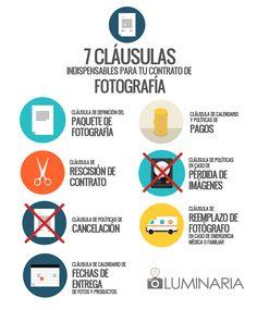 tutoriales de fotografia informacion para fotografos contratos