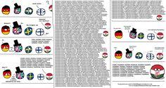 Hungarian grammar – Page 2 – daily magyar Teaching Career, Grammar, Language, Bullet Journal, Words, Hungary, Wordpress, Languages, Horse