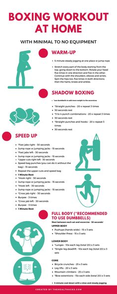 Boxing workout at home with minimal to no equipment. Learn the 5 Health Fitness Benefits of Boxing Workouts. You don't have to go to the gym for a good fitness session, try this at home workout for weight loss or to gain weight. Boxing Workout With Bag, Boxing Workout Routine, Boxing Training Workout, Kickboxing Workout, Weight Training, Beginner Boxing Workout, Shadow Boxing Workout, Boxer Workout, Interval Training